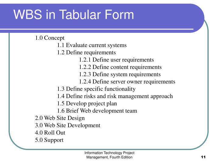 WBS in Tabular Form