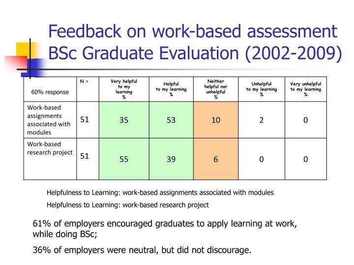 Feedback on work-based assessment