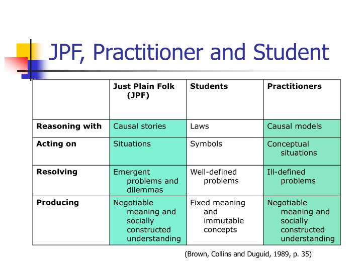 JPF, Practitioner and Student
