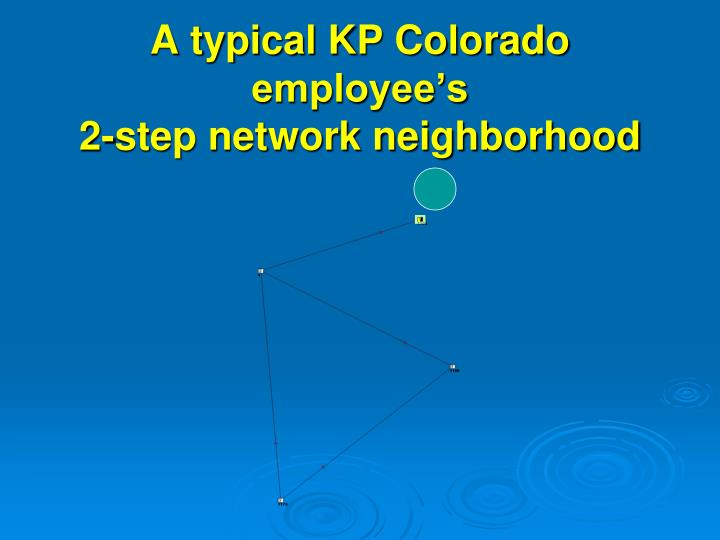 A typical KP Colorado employee's