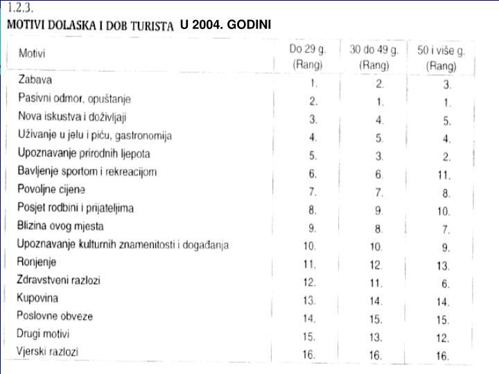 U 2004. GODINI