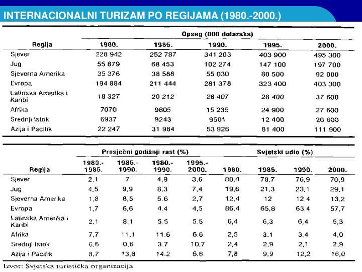 INTERNACIONALNI TURIZAM PO REGIJAMA (1980.-2000.)