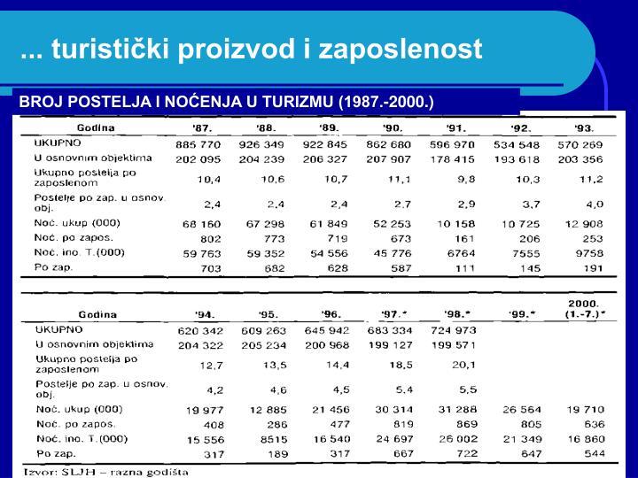 ... turistički proizvod i zaposlenost