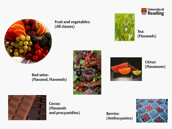 Flavonoids: source