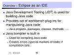 overview eclipse as an ide