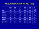 hotel performance ytd aug