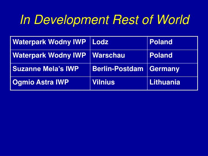 In Development Rest of World