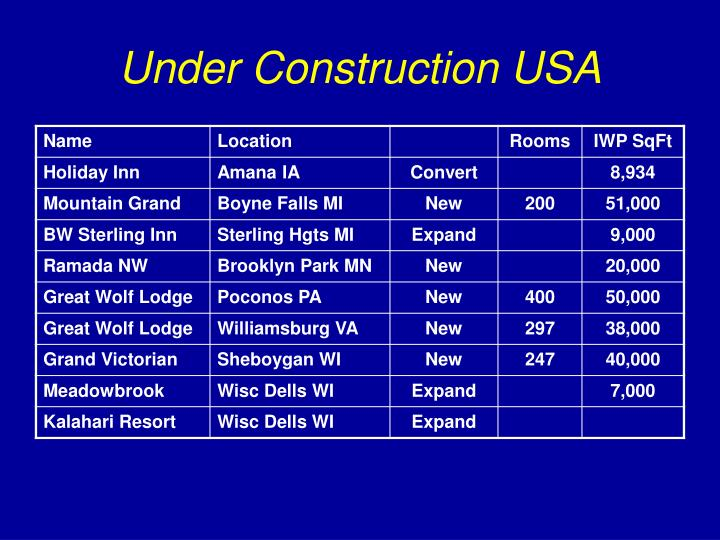 Under Construction USA