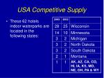 usa competitive supply1