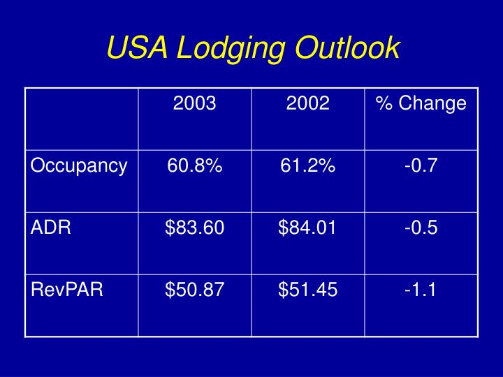 USA Lodging Outlook