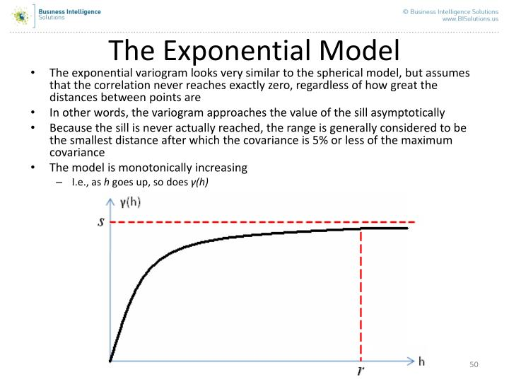 The Exponential Model