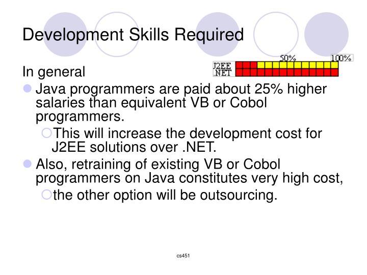 Development Skills Required