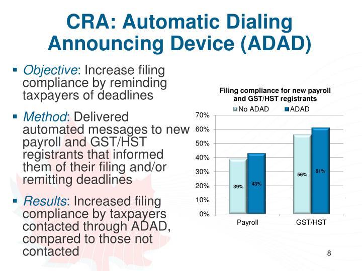 CRA: Automatic