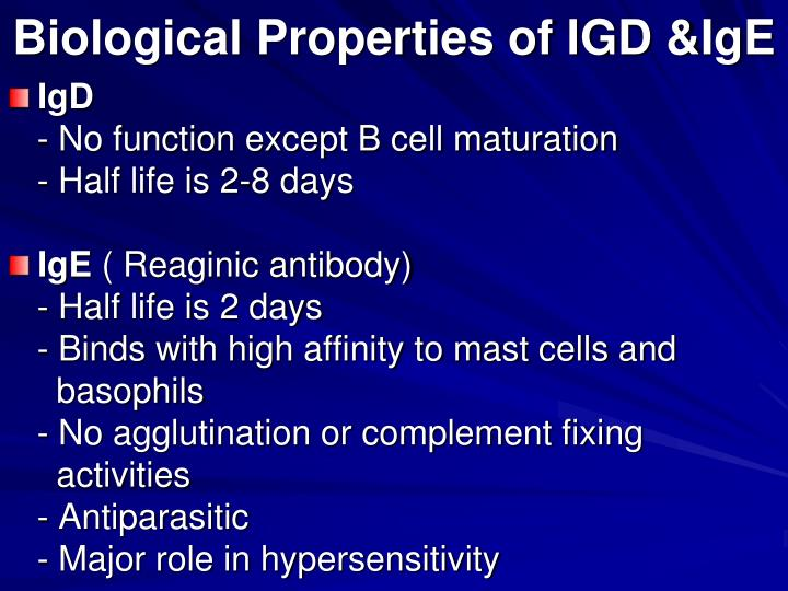 Biological Properties of IGD &