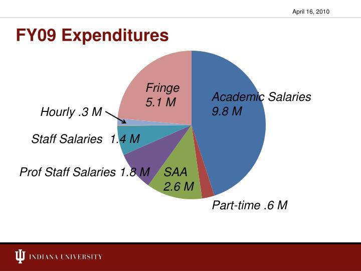 FY09 Expenditures