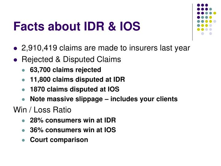 Facts about IDR & IOS