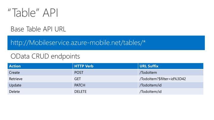 """Table"" API"