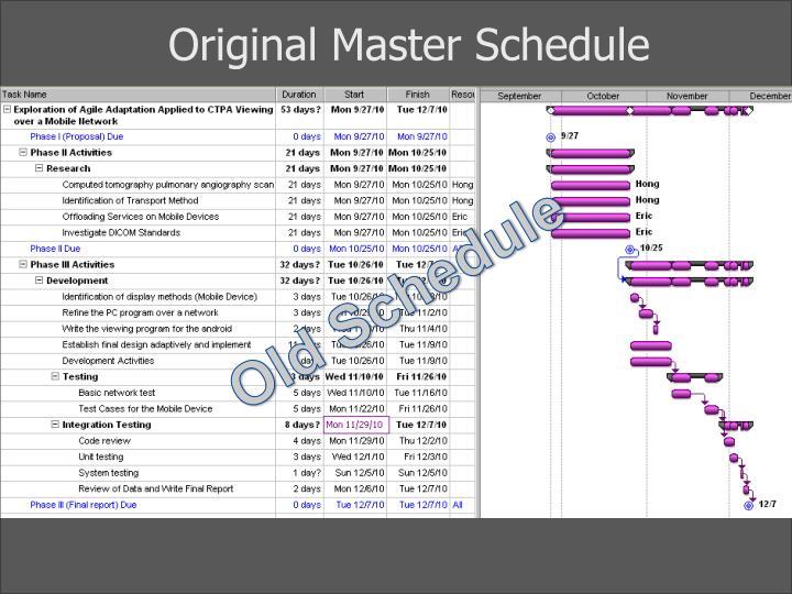 Original Master Schedule