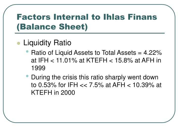 Factors Internal to Ihlas Finans (Balance Sheet)