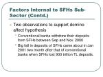 factors internal to sfhs sub sector contd1