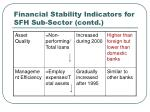 financial stability indicators for sfh sub sector contd