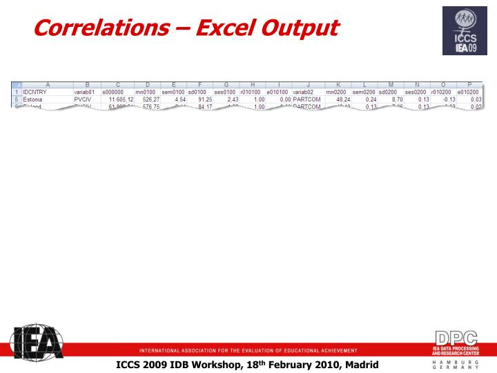 Correlations – Excel Output