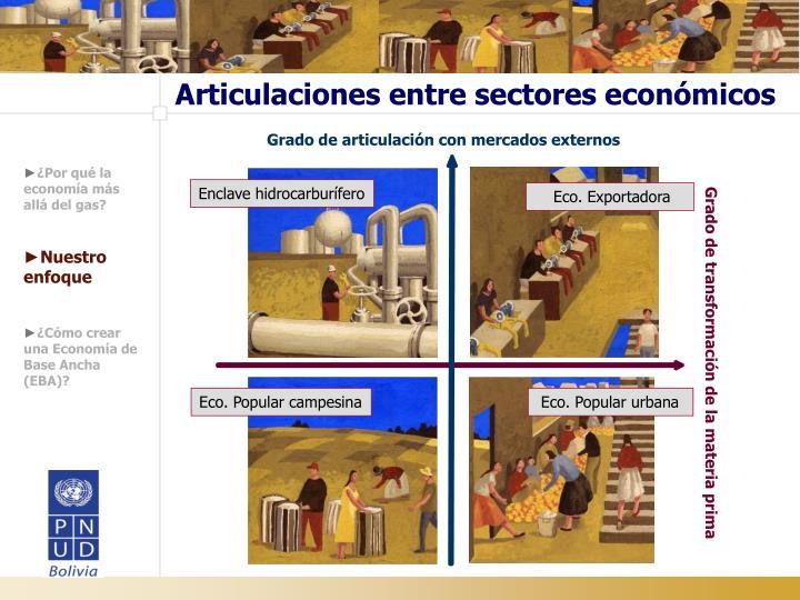 Articulaciones entre sectores económicos
