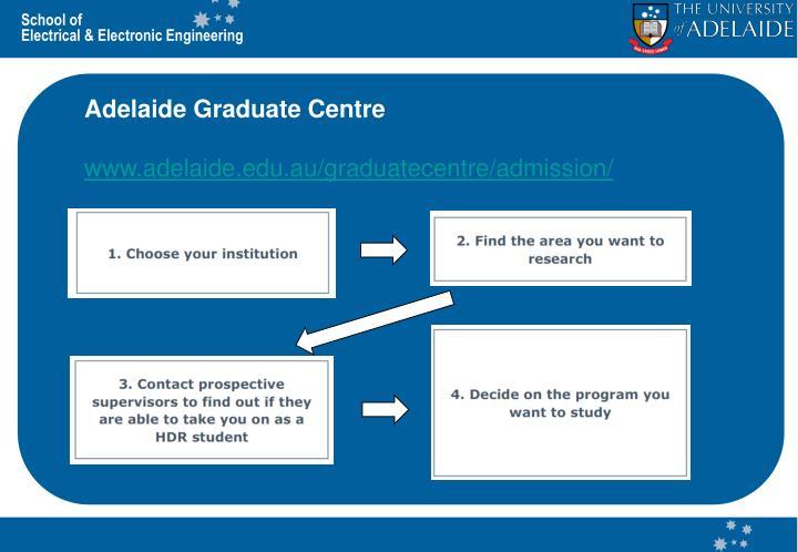 Adelaide Graduate Centre