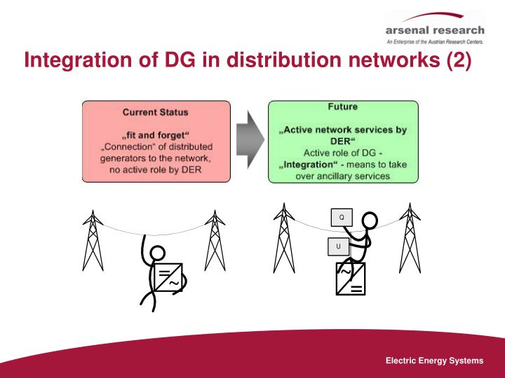Integration of DG in distribution networks (2)