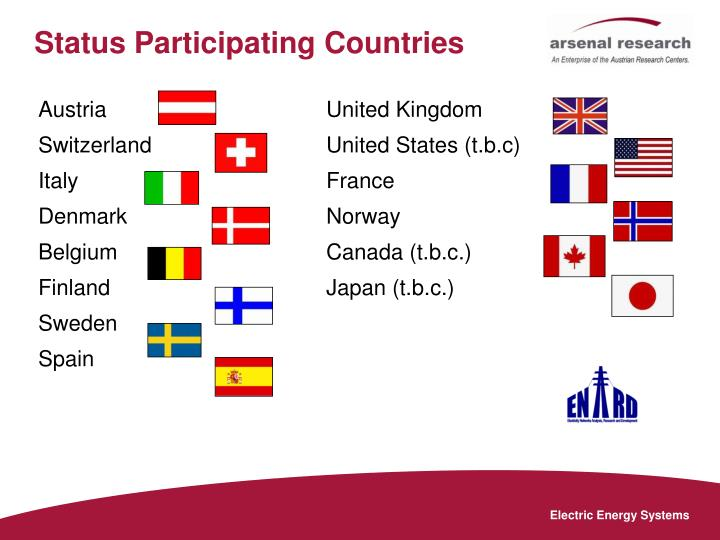 Status Participating Countries