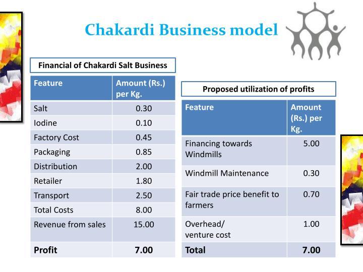 Chakardi