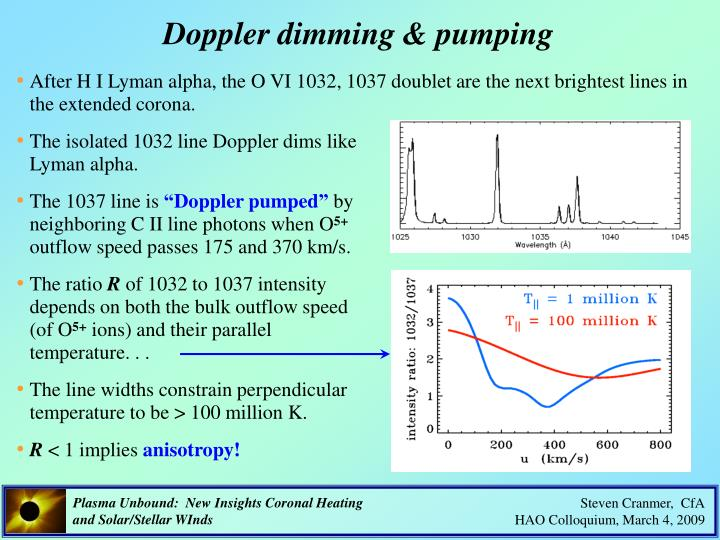 Doppler dimming & pumping