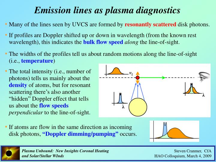 Emission lines as plasma diagnostics