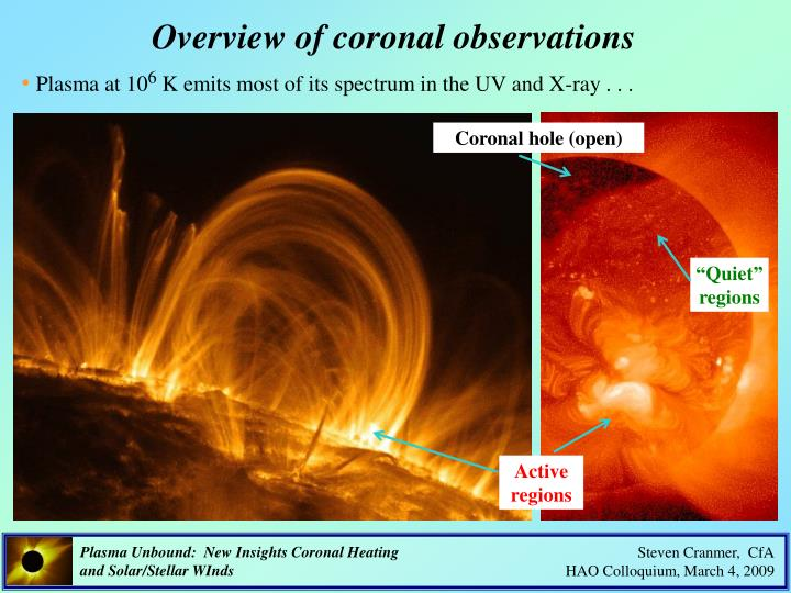 Overview of coronal observations