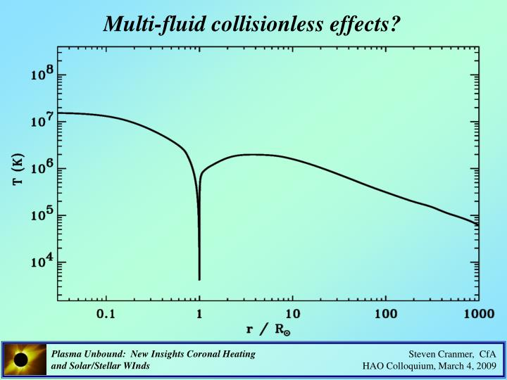 Multi-fluid collisionless effects?