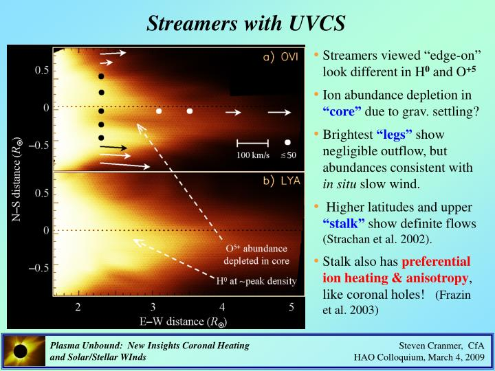 Streamers with UVCS