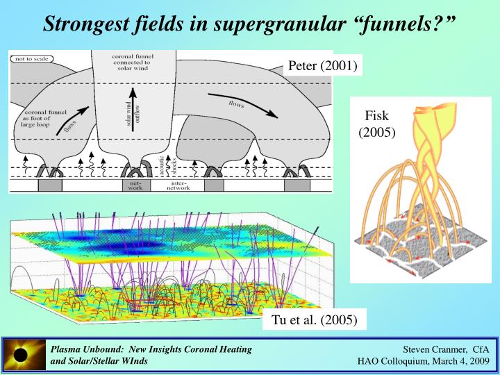 "Strongest fields in supergranular ""funnels?"""