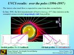 uvcs results over the poles 1996 1997