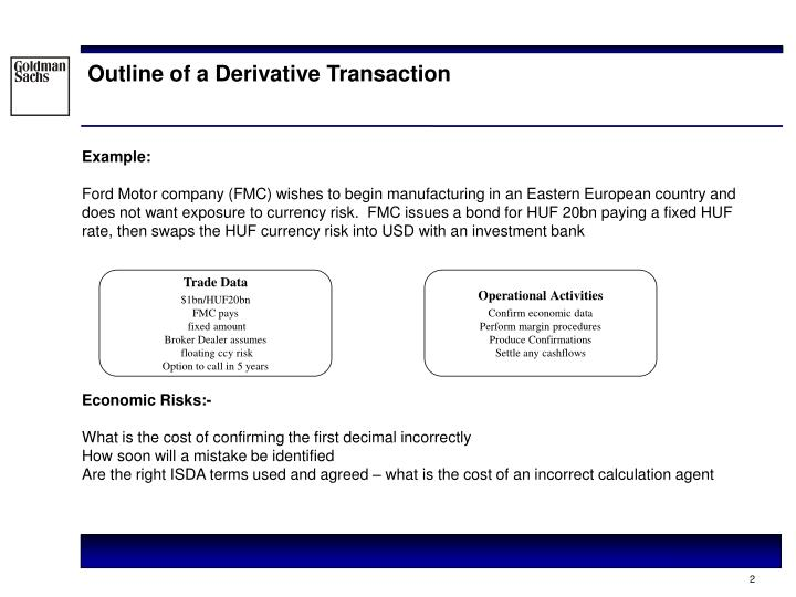 Outline of a derivative transaction