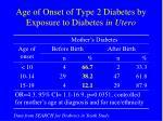 age of onset of type 2 diabetes by exposure to diabetes in utero