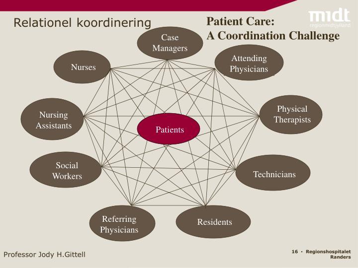 Patient Care: