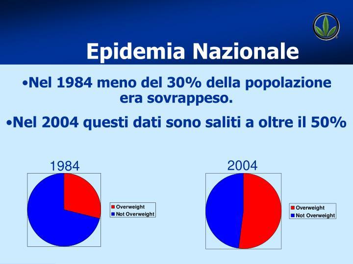 Epidemia Nazionale
