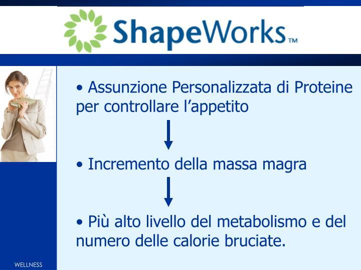 Assunzione Personalizzata di Proteine per controllare l'appetito