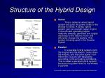 structure of the hybrid design