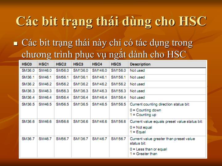 Các bit trạng thái dùng cho HSC