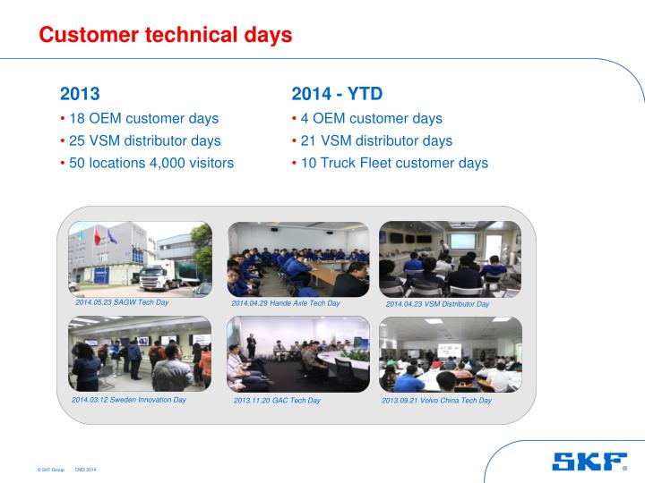 Customer technical days