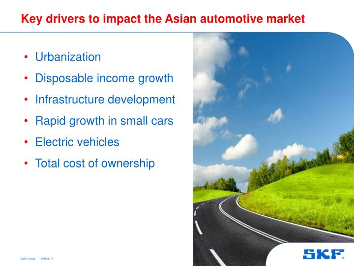Key drivers to impact the