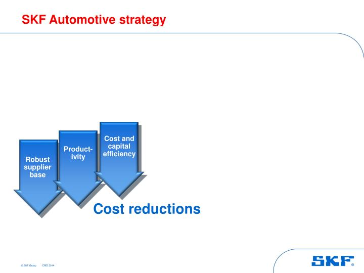 SKF Automotive strategy