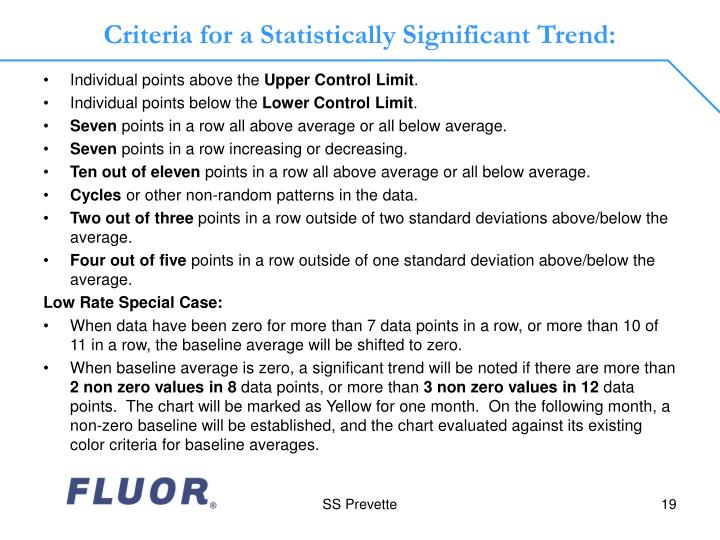 Criteria for a Statistically Significant Trend: