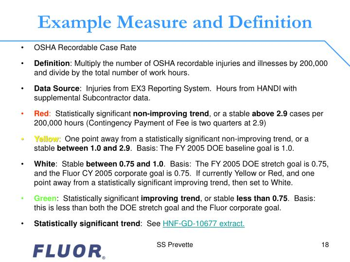 Example Measure and Definition